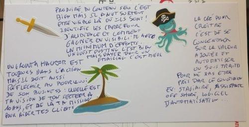 Mini formation Growth Hacking : mes conseils pour les acheteurs du livre ! 17