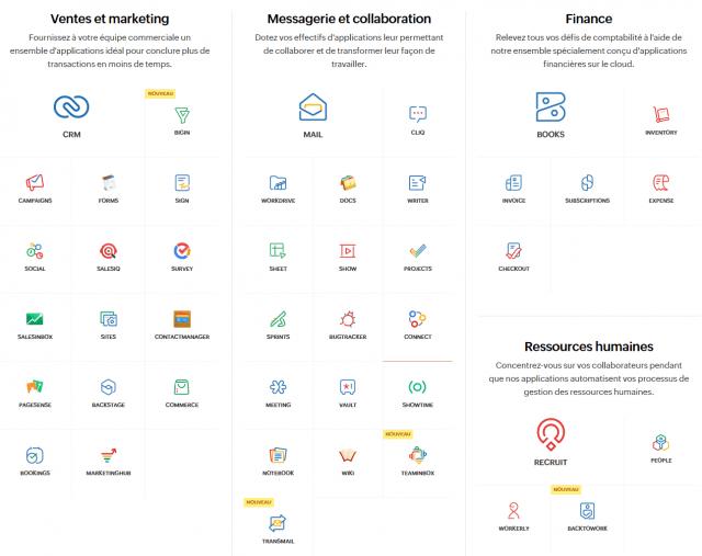 Spécial logiciel CRM : Les 13 meilleurs logiciels de CRM pour une PME en France 14