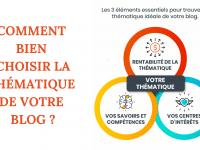 Comment bien choisir la thématique de votre blog ? Voici les 4 étapes ! 1