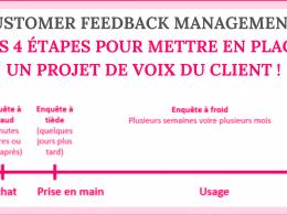 Customer Feedback Management : les 4 étapes pour mettre en place un projet de Voix du Client ! 90