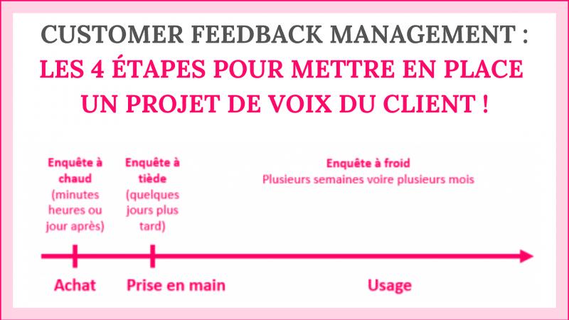 Customer Feedback Management : les 4 étapes pour mettre en place un projet de Voix du Client ! 61