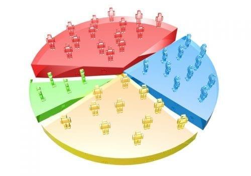 Customer Feedback Management : les 4 étapes pour mettre en place un projet de Voix du Client ! 32
