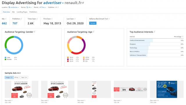 Espionnez les publicités Linkedin de vos concurrents ! 11