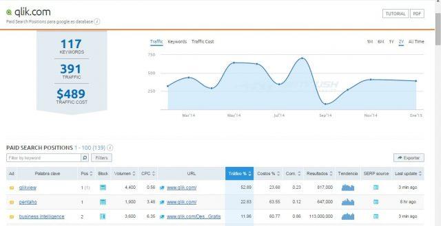 Quel est le meilleur outil gratuit pour analyser le référencement et le trafic d'un site web ? Semrush ou SimilarWeb ? 33