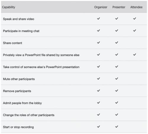 Les trucs et astuces pour Microsoft Teams, découvrez 33 fonctions méconnues de Teams ! 49